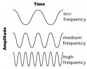 sine_waves